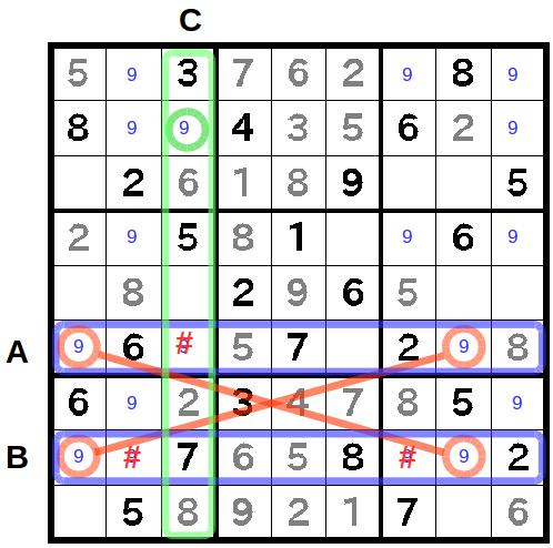 X,Wingが複数回出てくるナンプレ問題(7)X,Wingが2度も出てくるんだ