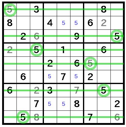 X,Wingが複数回出てくるナンプレ問題(2)残り個数で即断できることがある