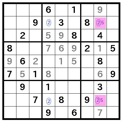 しつこいX,Wingの問題(4)X,Wingが2つ重なっている